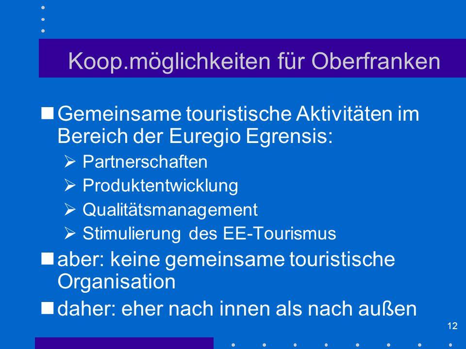 12 Koop.möglichkeiten für Oberfranken Gemeinsame touristische Aktivitäten im Bereich der Euregio Egrensis: Partnerschaften Produktentwicklung Qualität