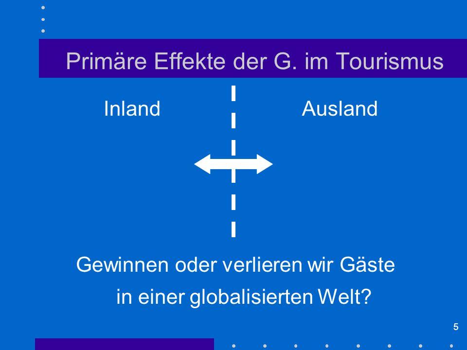 5 Primäre Effekte der G. im Tourismus Gewinnen oder verlieren wir Gäste in einer globalisierten Welt? InlandAusland