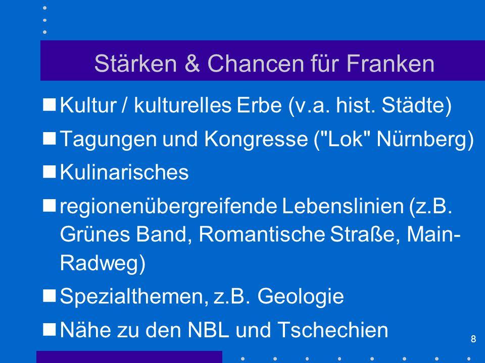 8 Stärken & Chancen für Franken Kultur / kulturelles Erbe (v.a. hist. Städte) Tagungen und Kongresse (