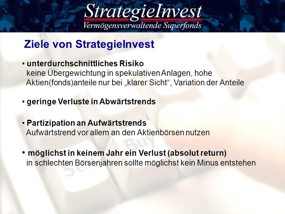 Ziele von StrategieInvest geringe Verluste in Abwärtstrends Partizipation an Aufwärtstrends Aufwärtstrend vor allem an den Aktienbörsen nutzen möglich