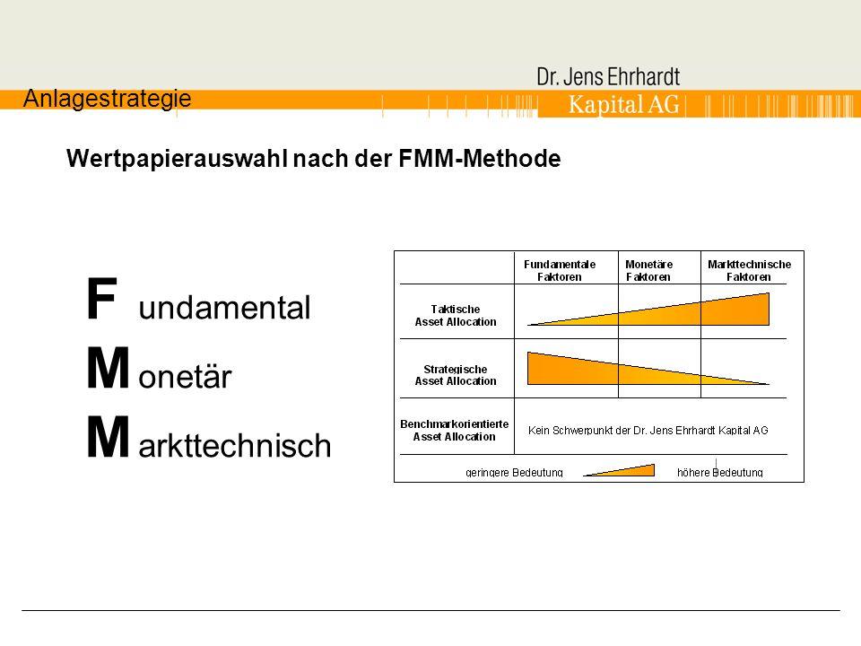 Anlagestrategie Wertpapierauswahl nach der FMM-Methode F undamental M onetär M arkttechnisch