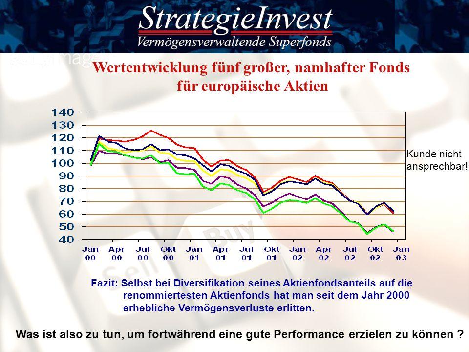 Wertentwicklung fünf großer, namhafter Fonds für europäische Aktien Fazit: Selbst bei Diversifikation seines Aktienfondsanteils auf die renommierteste