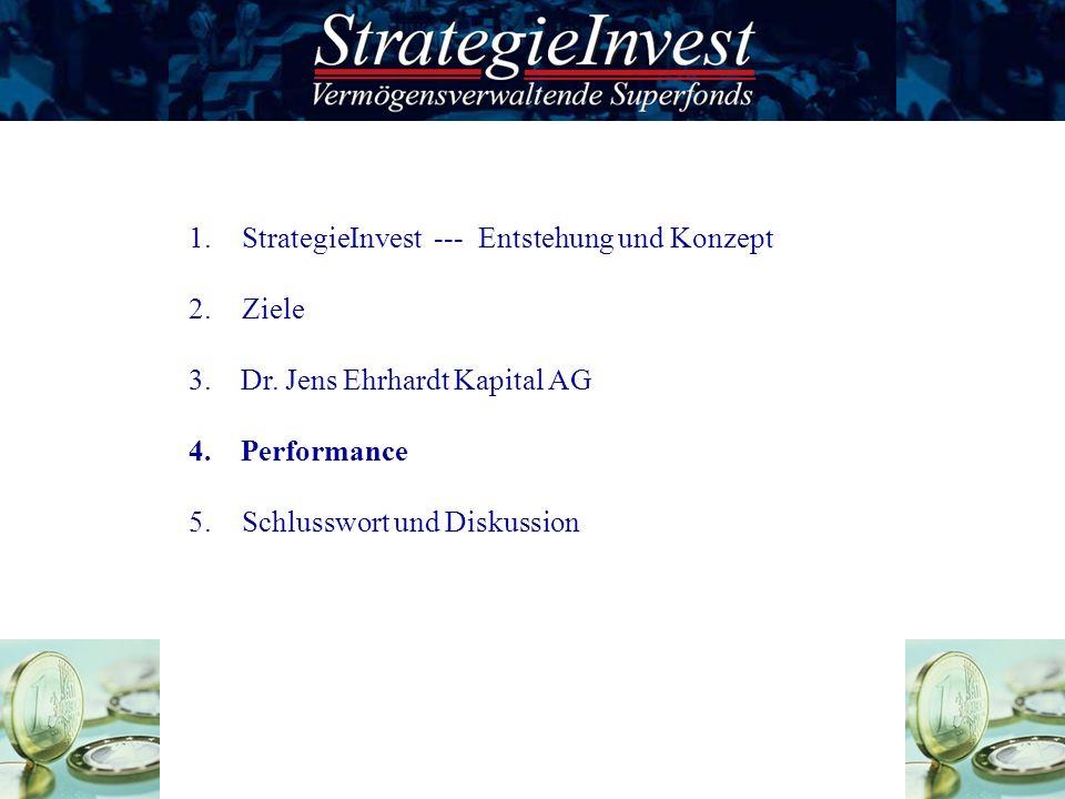 1.StrategieInvest --- Entstehung und Konzept 2.Ziele 3. Dr. Jens Ehrhardt Kapital AG 4. Performance 5. Schlusswort und Diskussion