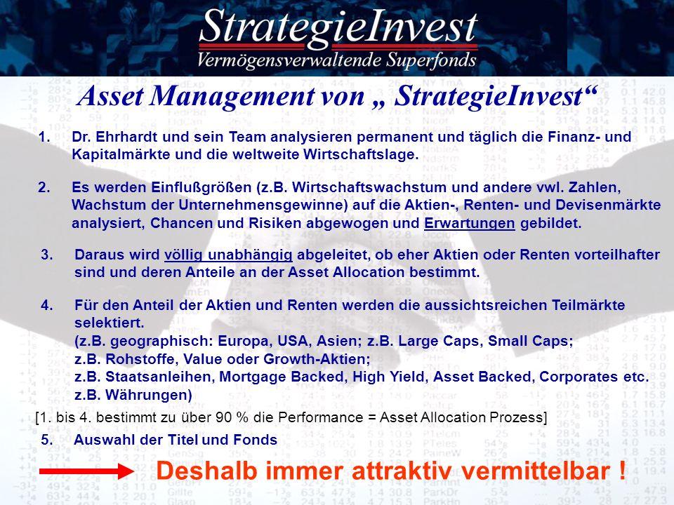 Asset Management von StrategieInvest 1.Dr. Ehrhardt und sein Team analysieren permanent und täglich die Finanz- und Kapitalmärkte und die weltweite Wi