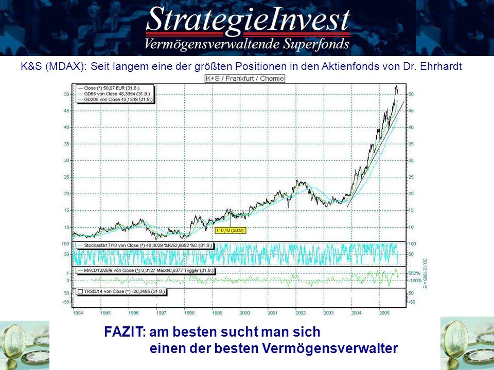 FAZIT: am besten sucht man sich einen der besten Vermögensverwalter K&S (MDAX): Seit langem eine der größten Positionen in den Aktienfonds von Dr. Ehr