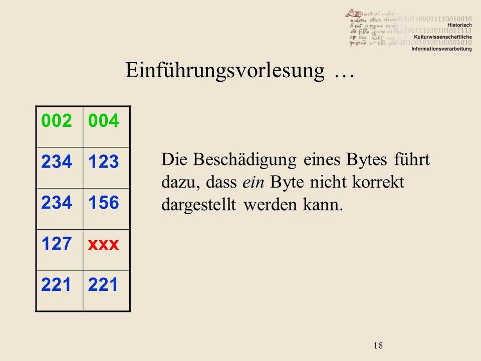002004 234123 234156 127xxx 221 Die Beschädigung eines Bytes führt dazu, dass ein Byte nicht korrekt dargestellt werden kann.