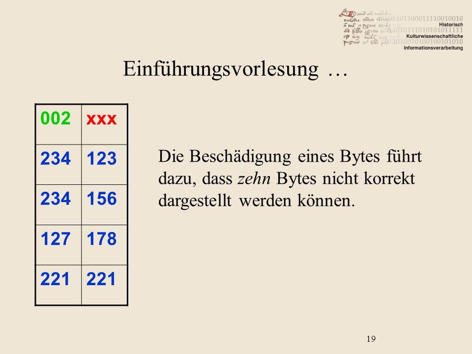 002xxx 234123 234156 127178 221 Die Beschädigung eines Bytes führt dazu, dass zehn Bytes nicht korrekt dargestellt werden können.
