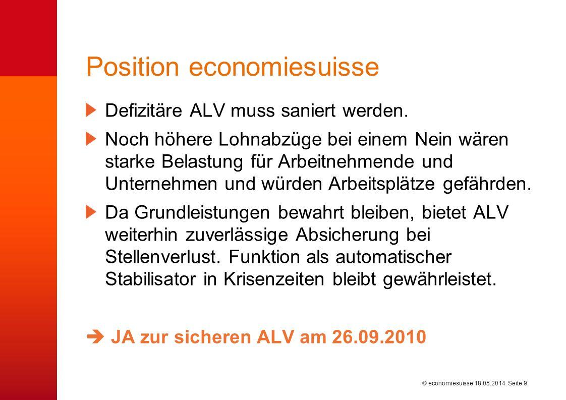 © economiesuisse Position economiesuisse Defizitäre ALV muss saniert werden. Noch höhere Lohnabzüge bei einem Nein wären starke Belastung für Arbeitne
