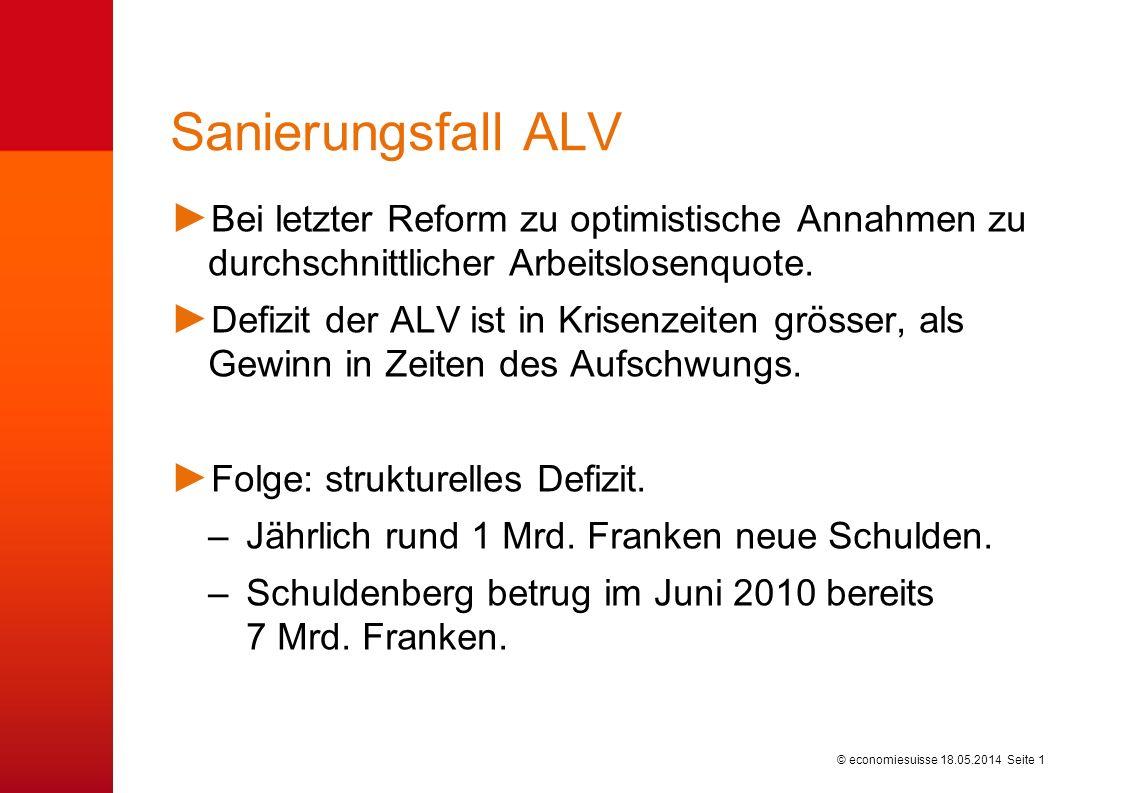 © economiesuisse Wachsender Schuldenberg der ALV 18.05.2014 Seite 2