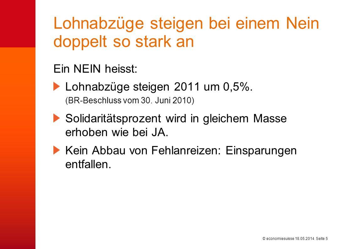 © economiesuisse Lohnabzüge steigen bei einem Nein doppelt so stark an Ein NEIN heisst: Lohnabzüge steigen 2011 um 0,5%. (BR-Beschluss vom 30. Juni 20