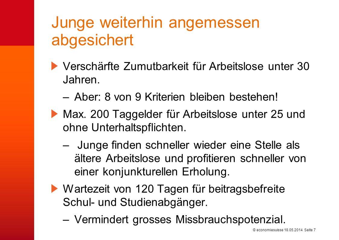 © economiesuisse Arbeitslosenquoten Schweiz – Zahlen 1.