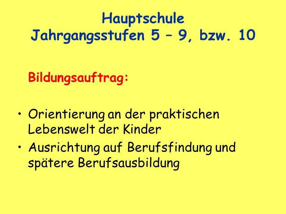Weiterführende Schulen in Unna Gesamtschulen Gesamtschule Königsborn Peter-Weiss-Gesamtschule Realschulen Anne-Frank-Realschule Hellweg-Realschule