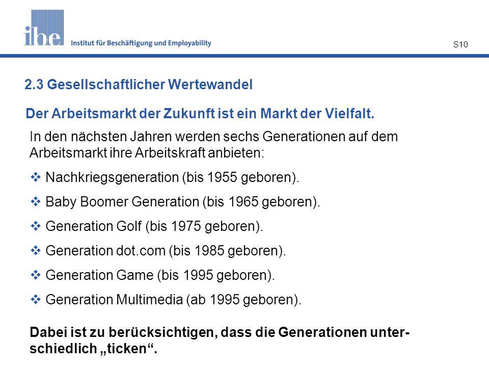 S10 2.3 Gesellschaftlicher Wertewandel Der Arbeitsmarkt der Zukunft ist ein Markt der Vielfalt. In den nächsten Jahren werden sechs Generationen auf d