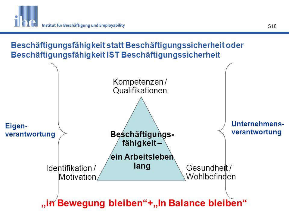 S18 Beschäftigungsfähigkeit statt Beschäftigungssicherheit oder Beschäftigungsfähigkeit IST Beschäftigungssicherheit Kompetenzen / Qualifikationen Ide