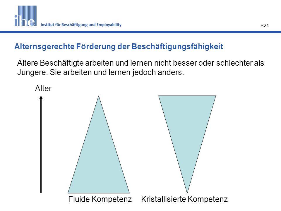 S24 Alter Fluide KompetenzKristallisierte Kompetenz Ältere Beschäftigte arbeiten und lernen nicht besser oder schlechter als Jüngere. Sie arbeiten und