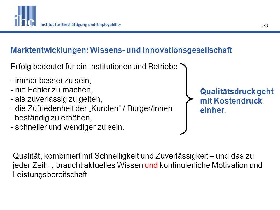S8 Erfolg bedeutet für ein Institutionen und Betriebe - immer besser zu sein, - nie Fehler zu machen, - als zuverlässig zu gelten, - die Zufriedenheit