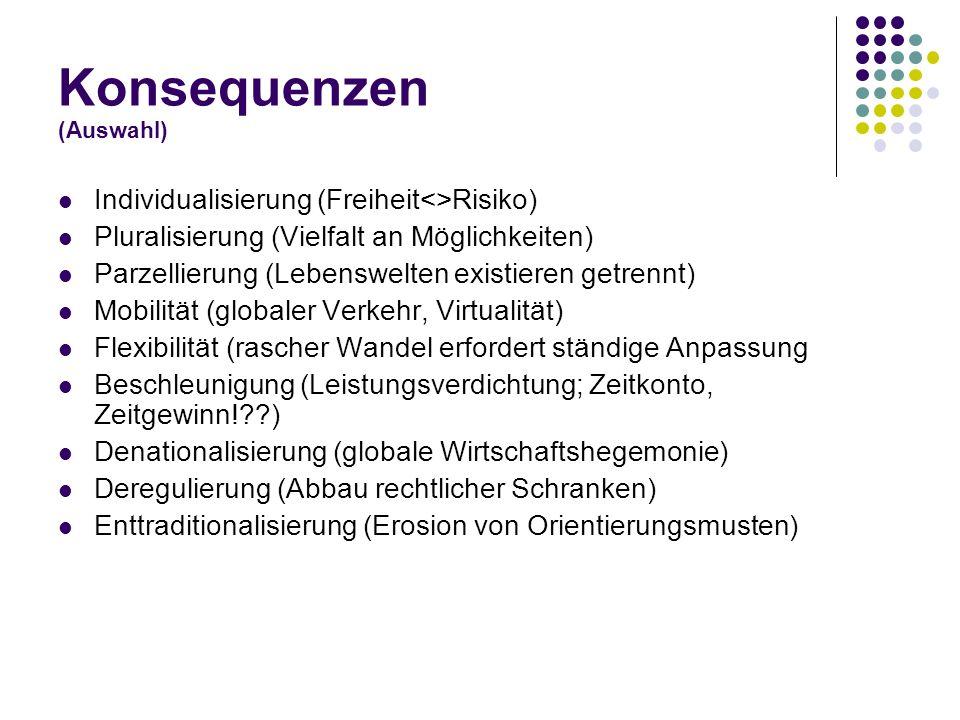 Konsequenzen (Auswahl) Individualisierung (Freiheit<>Risiko) Pluralisierung (Vielfalt an Möglichkeiten) Parzellierung (Lebenswelten existieren getrenn
