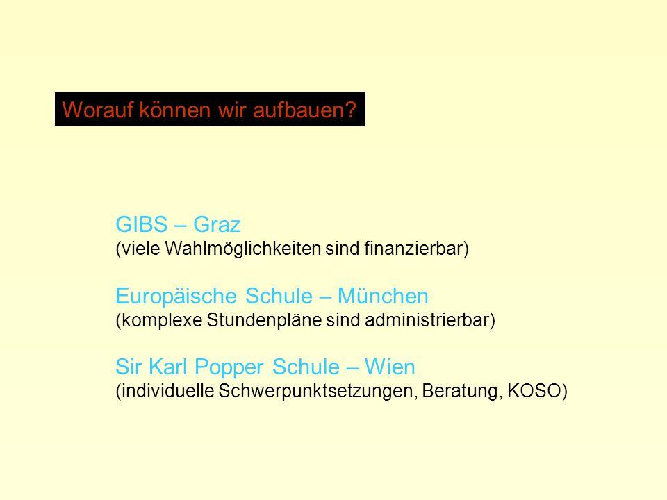 Worauf können wir aufbauen? GIBS – Graz (viele Wahlmöglichkeiten sind finanzierbar) Europäische Schule – München (komplexe Stundenpläne sind administr