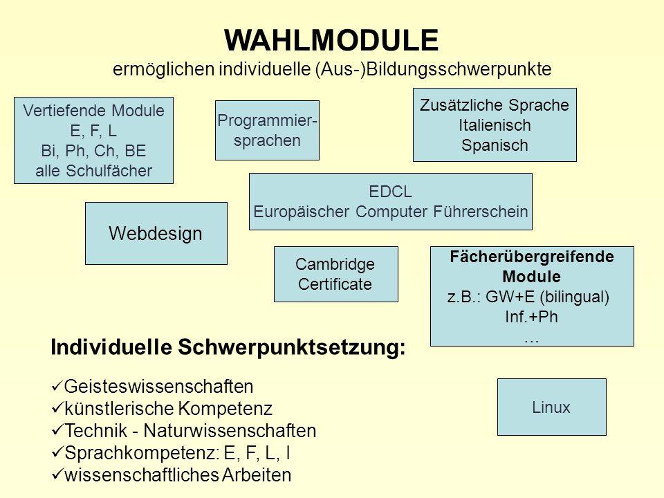 WAHLMODULE ermöglichen individuelle (Aus-)Bildungsschwerpunkte EDCL Europäischer Computer Führerschein Vertiefende Module E, F, L Bi, Ph, Ch, BE alle