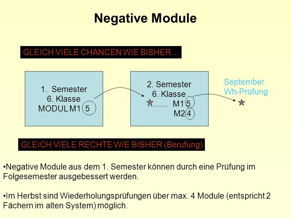 GLEICH VIELE CHANCEN WIE BISHER… Negative Module aus dem 1. Semester können durch eine Prüfung im Folgesemester ausgebessert werden. Im Herbst sind Wi