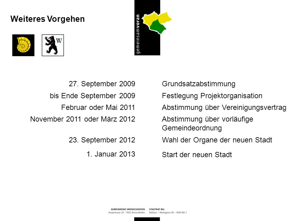 27.September 2009 bis Ende September2009 Februar oder Mai 2011 November 2011 oder März 2012 23.