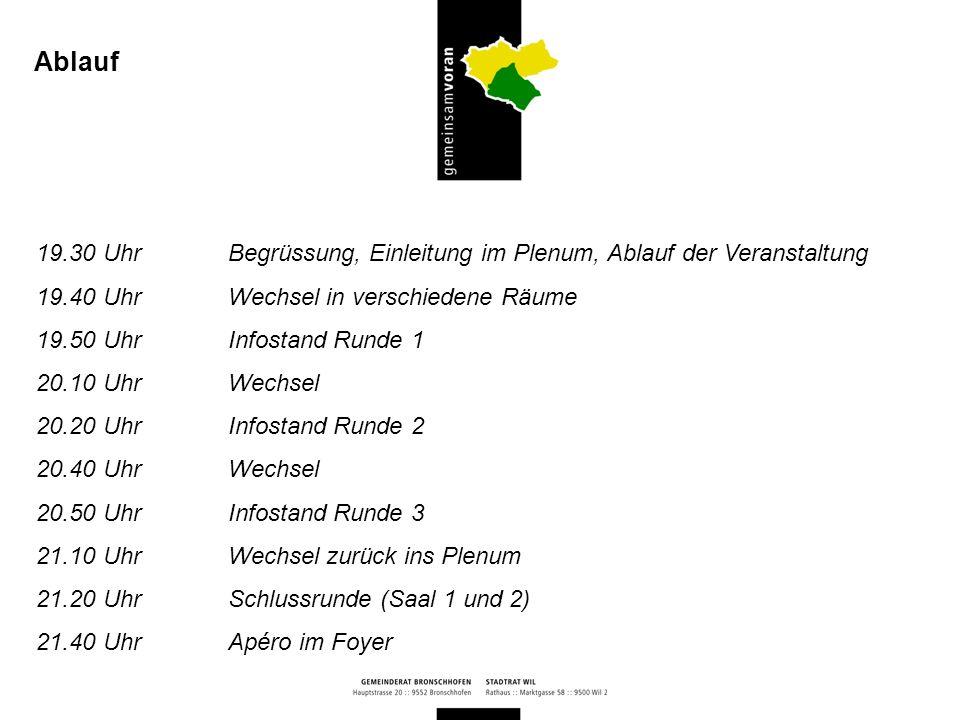 Wil - Bahnknotenpunkt mit Anschluss an das überregionale öV-Netz - 10 regionale und 5 städtische Buslinien ab Bahnhof Wil - Abendtaxi in Wil (und Wilen) Bronschhofen - Bahnhaltestellen Bronschhofen und AMP - 2 Buslinien von Wil nach Bronschhofen - 1 Buslinie von Wil nach Rossrüti - Nachtbusse ab Wil - Beibehaltung des derzeitigen Angebotes im öffentlichen Verkehr - Ausweitung des Abendtaxis auf dem Gebiet der Gemeinde Bronschhofen - laufende Optimierungen von Linien und Fahrplänen unabhän- gig einer Vereinigung Öffentlicher Verkehr