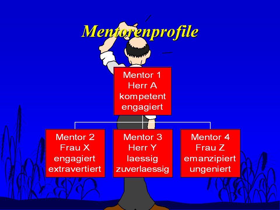 Mentorenprofile