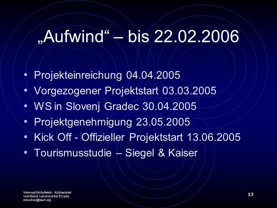 InterregIIIA/Aufwind - Kofinanziert vom Bund, Land und der EU pby mkucher@ixact.org 13 Aufwind – bis 22.02.2006 Projekteinreichung 04.04.2005 Vorgezog
