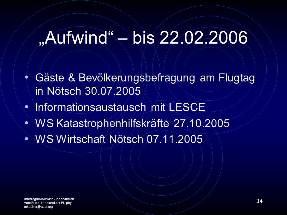 InterregIIIA/Aufwind - Kofinanziert vom Bund, Land und der EU pby mkucher@ixact.org 14 Aufwind – bis 22.02.2006 Gäste & Bevölkerungsbefragung am Flugt