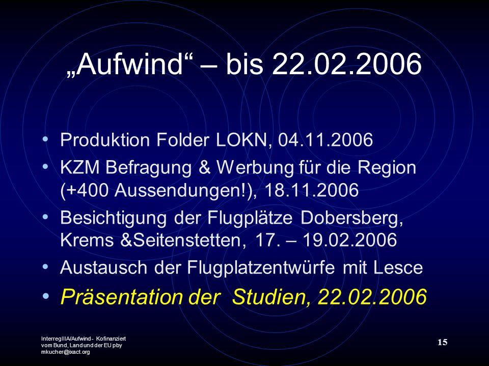 InterregIIIA/Aufwind - Kofinanziert vom Bund, Land und der EU pby mkucher@ixact.org 15 Aufwind – bis 22.02.2006 Produktion Folder LOKN, 04.11.2006 KZM