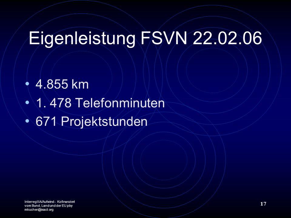 InterregIIIA/Aufwind - Kofinanziert vom Bund, Land und der EU pby mkucher@ixact.org 17 Eigenleistung FSVN 22.02.06 4.855 km 1. 478 Telefonminuten 671