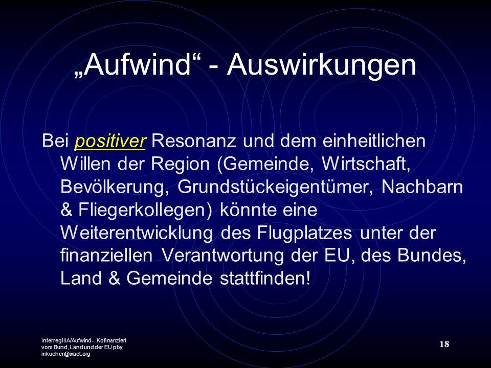 InterregIIIA/Aufwind - Kofinanziert vom Bund, Land und der EU pby mkucher@ixact.org 18 Aufwind - Auswirkungen Bei positiver Resonanz und dem einheitli
