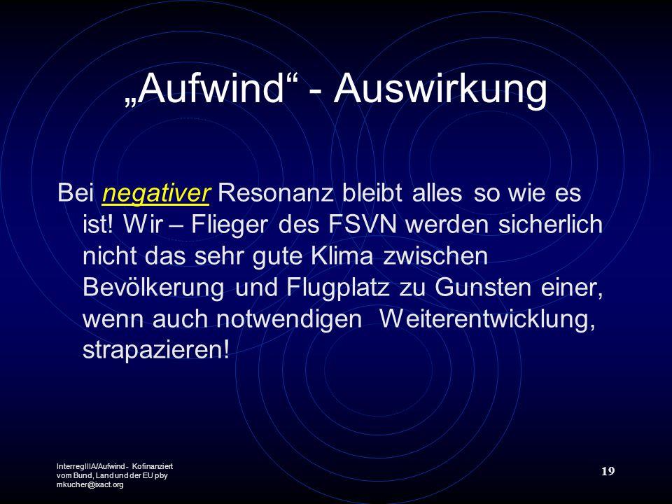 InterregIIIA/Aufwind - Kofinanziert vom Bund, Land und der EU pby mkucher@ixact.org 19 Aufwind - Auswirkung Bei negativer Resonanz bleibt alles so wie es ist.