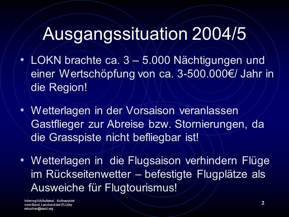 InterregIIIA/Aufwind - Kofinanziert vom Bund, Land und der EU pby mkucher@ixact.org 2 Ausgangssituation 2004/5 LOKN brachte ca. 3 – 5.000 Nächtigungen