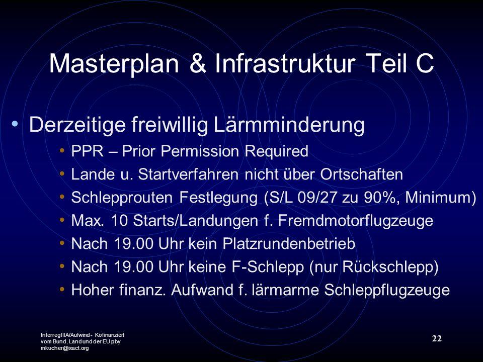 InterregIIIA/Aufwind - Kofinanziert vom Bund, Land und der EU pby mkucher@ixact.org 22 Masterplan & Infrastruktur Teil C Derzeitige freiwillig Lärmminderung PPR – Prior Permission Required Lande u.