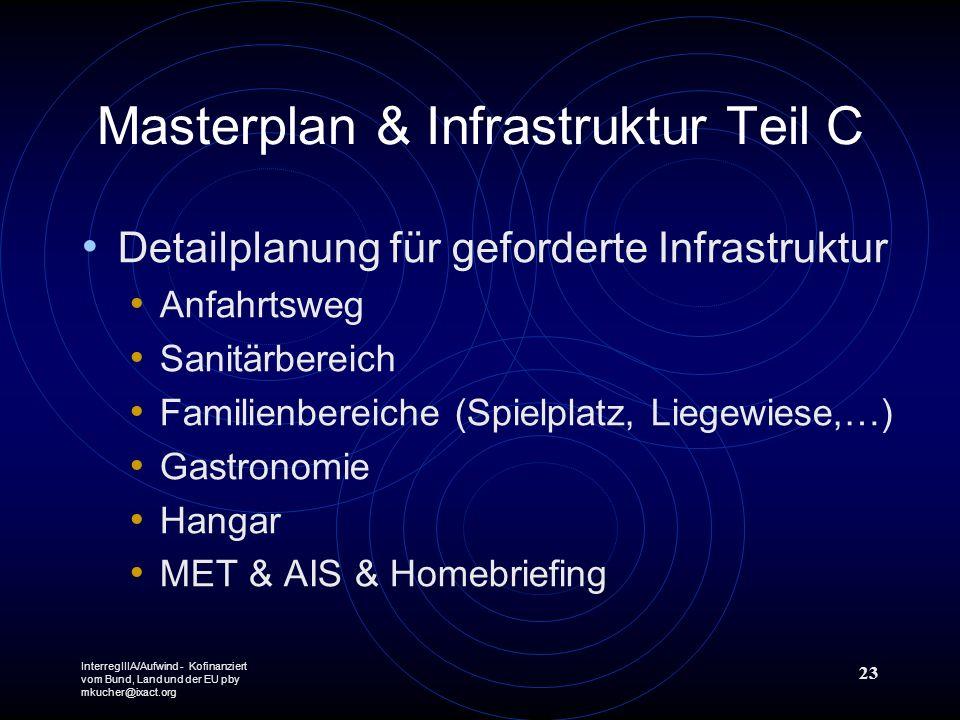 InterregIIIA/Aufwind - Kofinanziert vom Bund, Land und der EU pby mkucher@ixact.org 23 Masterplan & Infrastruktur Teil C Detailplanung für geforderte