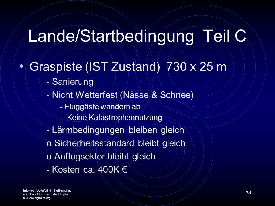 InterregIIIA/Aufwind - Kofinanziert vom Bund, Land und der EU pby mkucher@ixact.org 24 Lande/Startbedingung Teil C Graspiste (IST Zustand) 730 x 25 m