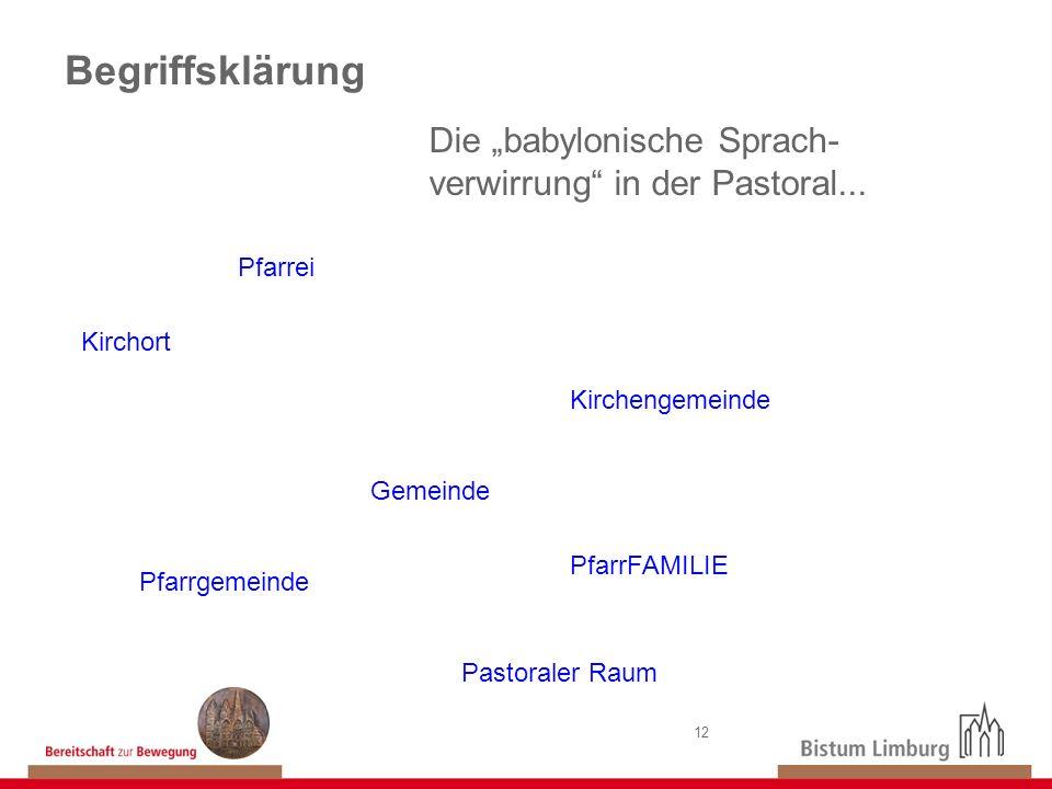 12 Begriffsklärung Die babylonische Sprach- verwirrung in der Pastoral... Pfarrei Kirchort Kirchengemeinde Gemeinde Pfarrgemeinde Pastoraler Raum Pfar