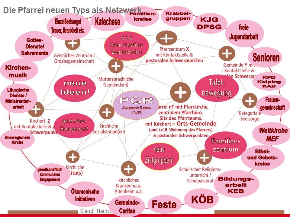 20 Stand: Herbst 2012 Die Pfarrei neuen Typs als Netzwerk