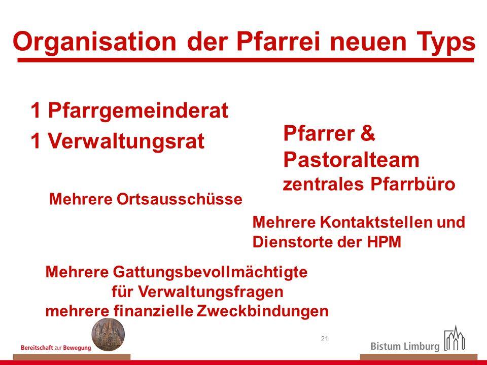21 Organisation der Pfarrei neuen Typs 1 Pfarrgemeinderat Pfarrer & Pastoralteam zentrales Pfarrbüro 1 Verwaltungsrat Mehrere Ortsausschüsse Mehrere G