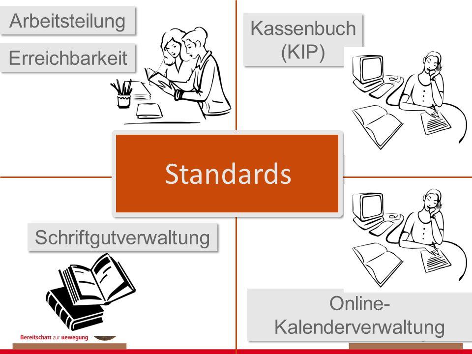 Kassenbuch (KIP) Kassenbuch (KIP) Standards Erreichbarkeit Schriftgutverwaltung Online- Kalenderverwaltung Arbeitsteilung