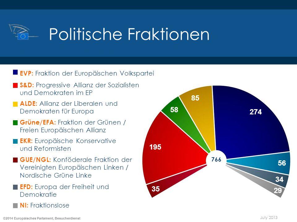 ©2014 Europäisches Parlament, Besucherdienst Politische Fraktionen July 2013 NI: Fraktionslose EKR: Europäische Konservative und Reformisten 56 EVP: F