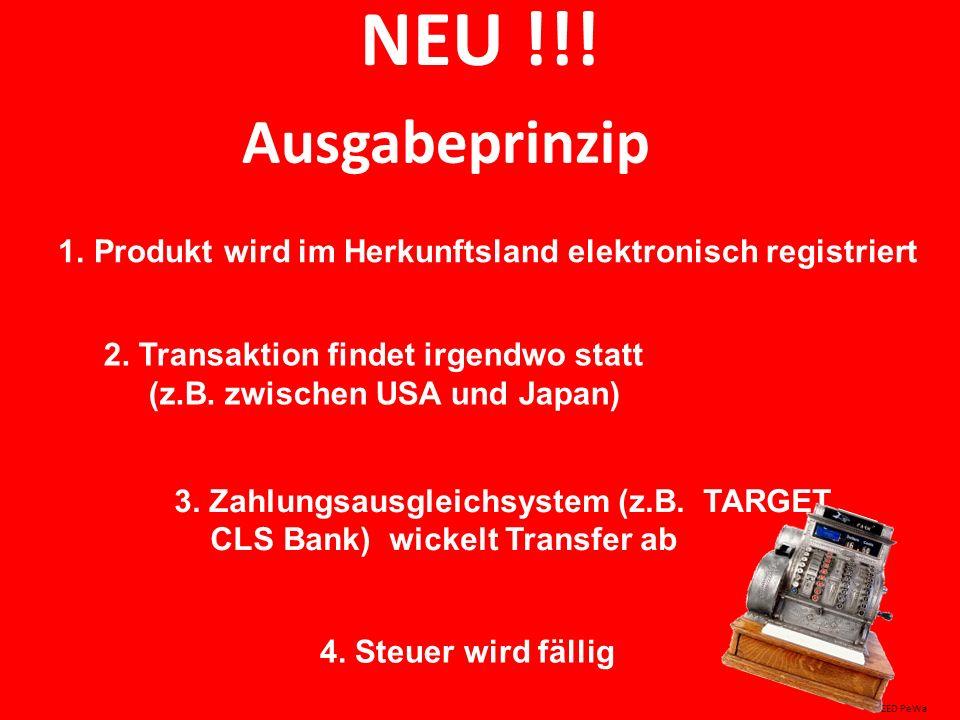 NEU !!. Ausgabeprinzip WEED PeWa 3. Zahlungsausgleichsystem (z.B.