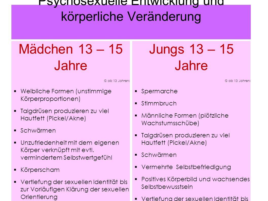 Psychosexuelle Entwicklung und körperliche Veränderung Mädchen 13 – 15 Jahre ab 13 Jahren: Weibliche Formen (unstimmige Körperproportionen) Talgdrüsen