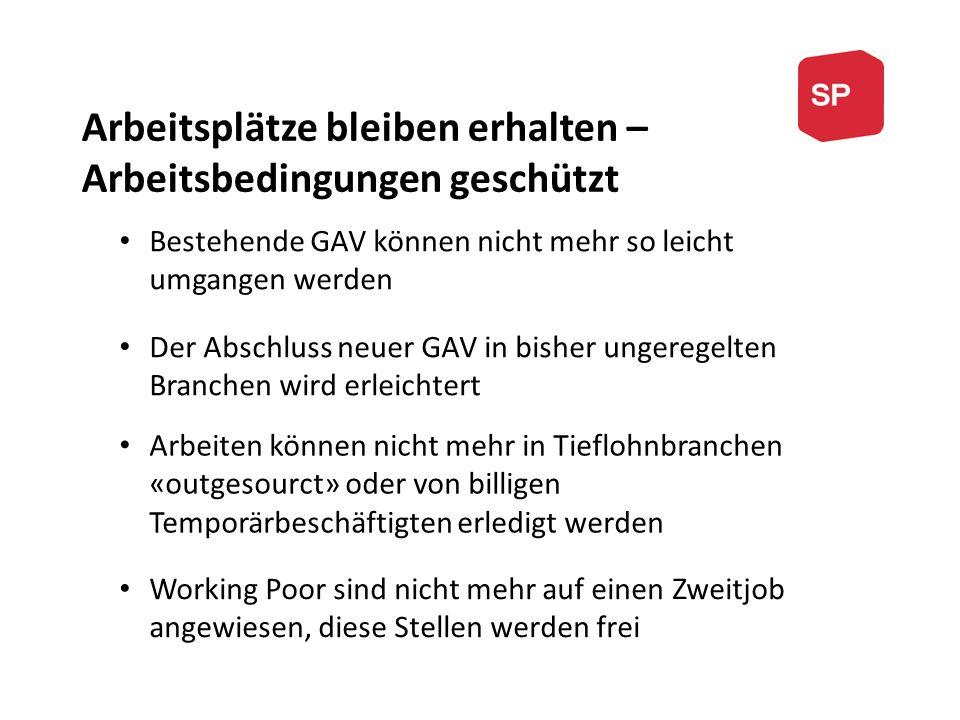 Arbeitsplätze bleiben erhalten – Arbeitsbedingungen geschützt Bestehende GAV können nicht mehr so leicht umgangen werden Arbeiten können nicht mehr in Tieflohnbranchen «outgesourct» oder von billigen Temporärbeschäftigten erledigt werden Der Abschluss neuer GAV in bisher ungeregelten Branchen wird erleichtert Working Poor sind nicht mehr auf einen Zweitjob angewiesen, diese Stellen werden frei