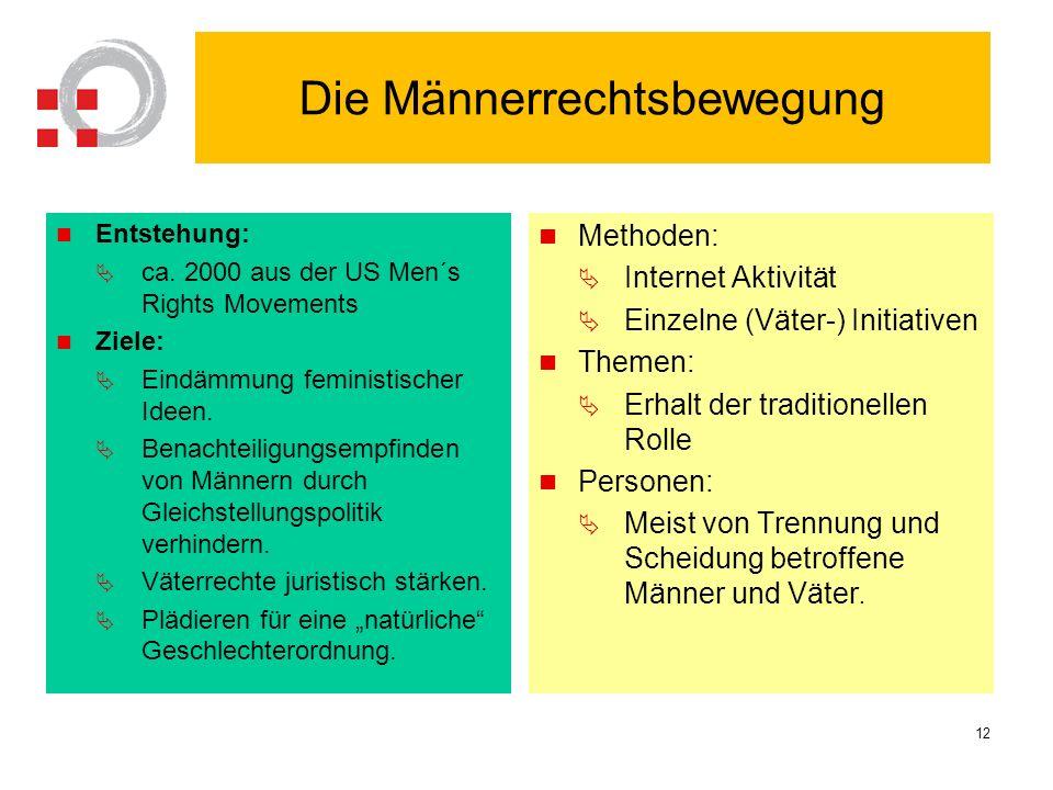 Die Männerrechtsbewegung Entstehung: ca. 2000 aus der US Men´s Rights Movements Ziele: Eindämmung feministischer Ideen. Benachteiligungsempfinden von