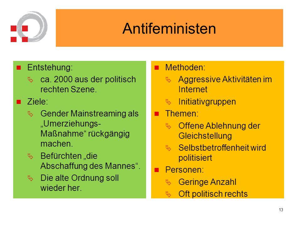 Antifeministen Entstehung: ca. 2000 aus der politisch rechten Szene. Ziele: Gender Mainstreaming als Umerziehungs- Maßnahme rückgängig machen. Befürch