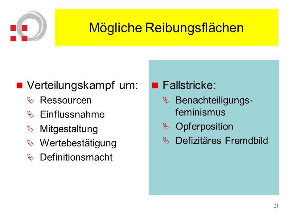 Mögliche Reibungsflächen Verteilungskampf um: Ressourcen Einflussnahme Mitgestaltung Wertebestätigung Definitionsmacht Fallstricke: Benachteiligungs-