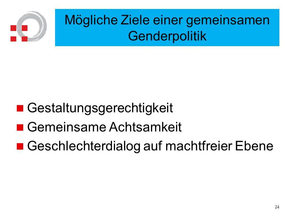 Mögliche Ziele einer gemeinsamen Genderpolitik Gestaltungsgerechtigkeit Gemeinsame Achtsamkeit Geschlechterdialog auf machtfreier Ebene 24