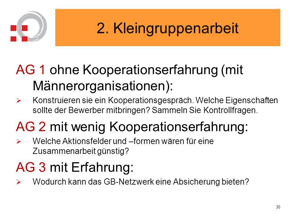 2. Kleingruppenarbeit AG 1 ohne Kooperationserfahrung (mit Männerorganisationen): Konstruieren sie ein Kooperationsgespräch. Welche Eigenschaften soll